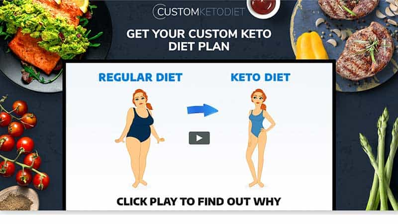 affiliate networks for ketogenic diets